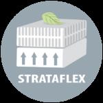 strataflex-1